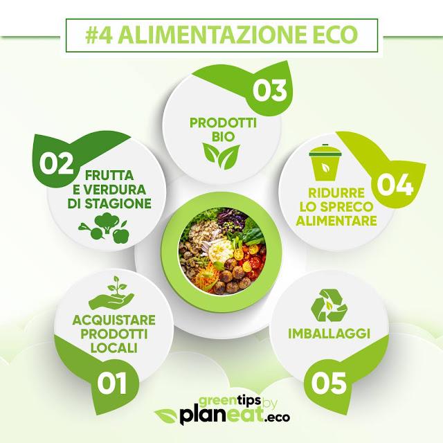 Milan4Wellness