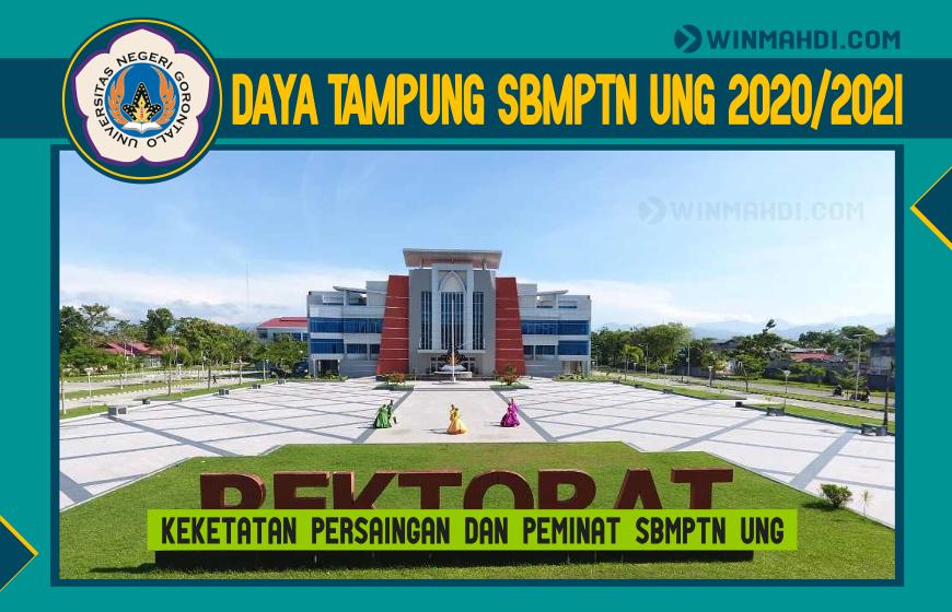 DAYA TAMPUNG SBMPTN UNG 2020-2021