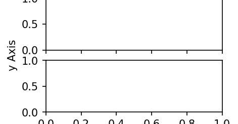 Python Matplotlib Tips: One ylabel for two subplots using