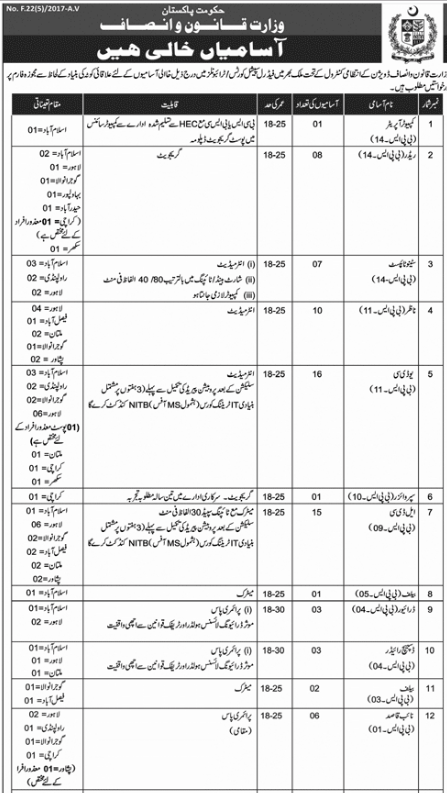Advertisement for the Ministry of Law and Justice Jobs