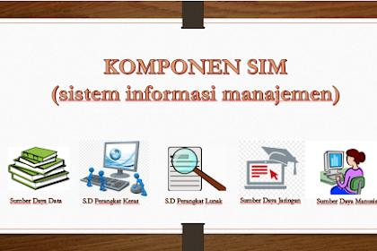Komponen Sistem Informasi Manajemen