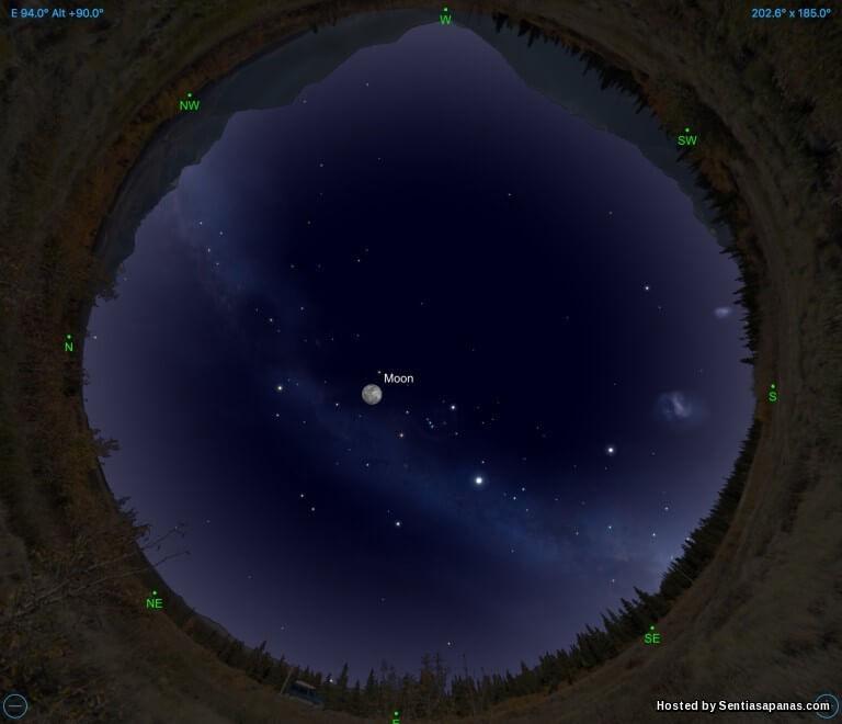 Fenomena Meteor Geminids, Hujan Tahi Bintang Yang Memukau Mata!