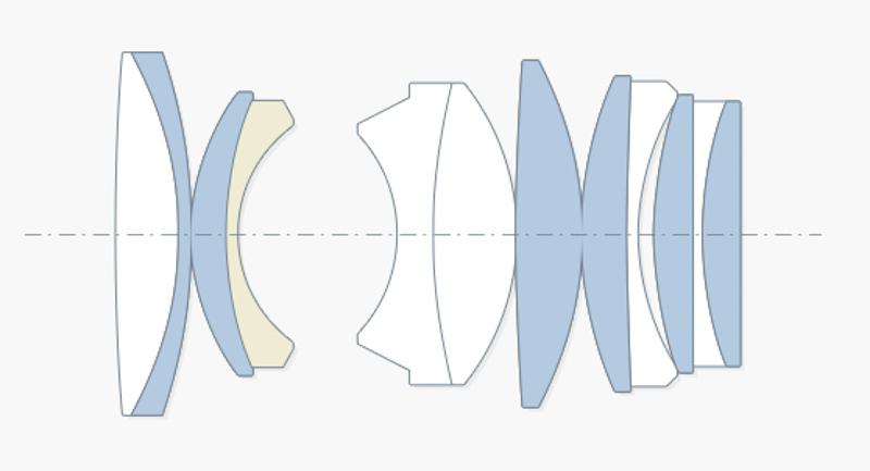 Оптическая схема объектива Zhongyi Speedmaster 50mm f/0.95 для Canon EF
