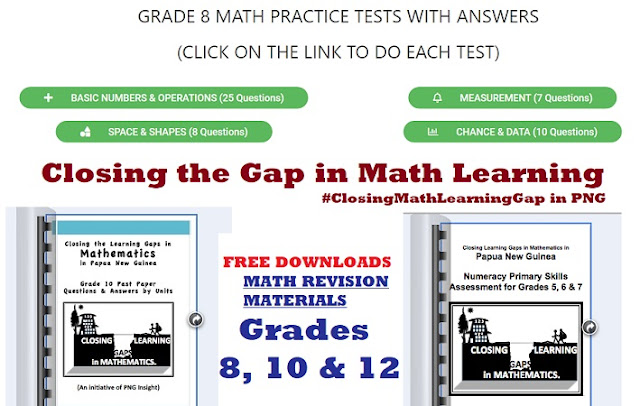 Grade 8 MCQ Test and Answers