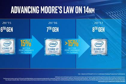 Mengenal Generasi Processor Intel dari Nenek Moyang sampai Buyutnya