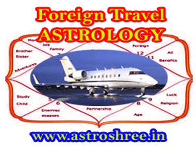 astrologer for tips about foreign settlement