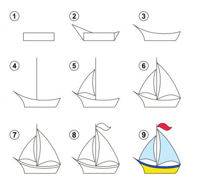 رسم سفينه ملونه للاطفال
