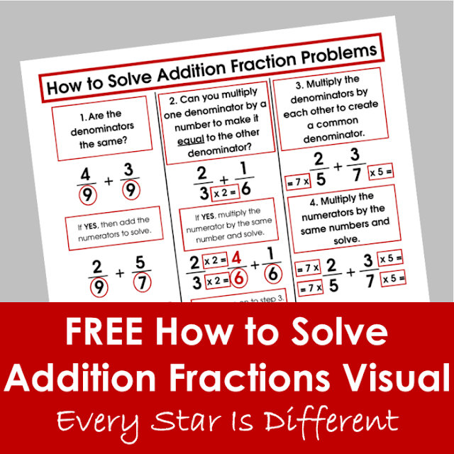 How to Solve Addition Fraction Problems
