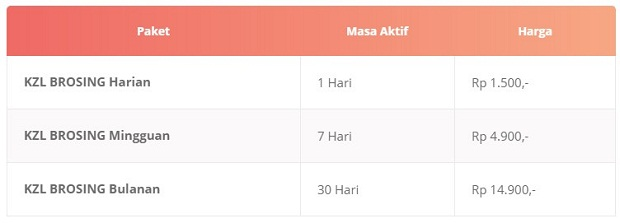 Harga Paket Internet Axis KZL BROSING (Opera Mini) Terbaru 2019