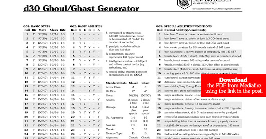 d30 Feature of the Week: d30 Ghoul/Ghast Generator