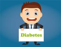 Controle do diabetes ,Diabetes, diabético, cuidados