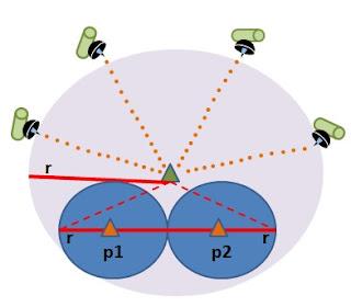 Sistema-de-triangulacion-GPS