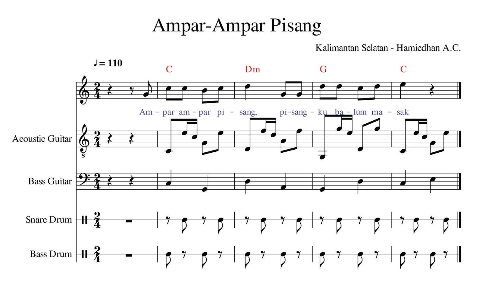 Aransemen Musik Country Ampar Ampar Pisang  SEPUTAR MUSIK