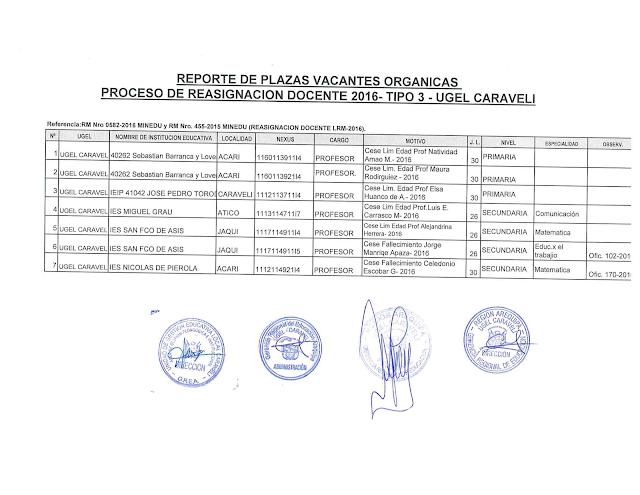 Plazas org nicas vacantes para el proceso de reasignaci n for Plazas vacantes concurso docente 2016