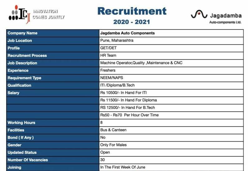 ITI, Diploma, BE, B.Tech Jobs Vacancy For On Role Trainee and Trainee Engineer Post in Jagadamba Auto Ltd Company