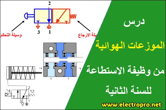 درس الموزعات الهوائية من وظيفة الاستطاعة للسنة الثانية هندسة كهربائية تقني رياضي