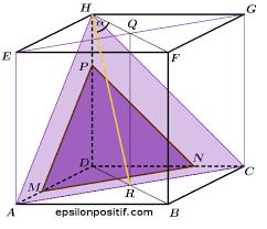 Soal dan Solusi SBMPTN 2016 Kode 222: Matematika Saintek
