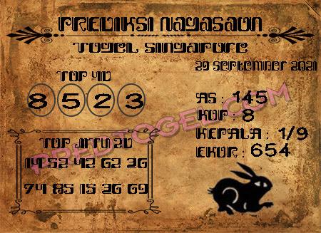 Pred Nagasaon SGP Rabu 29 September 2021