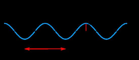 details of wave