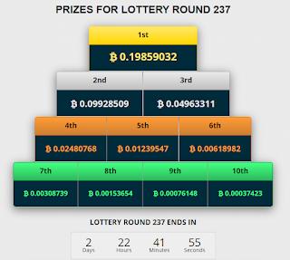 freebitcoin lotery resmi