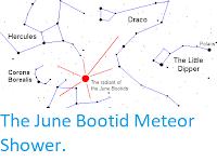 https://sciencythoughts.blogspot.com/2020/06/the-june-bootid-meteor-shower.html