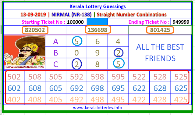 Kerala Lottery Results Guessing Random Draw Numbers Nirmal NR-138 13.9.2019