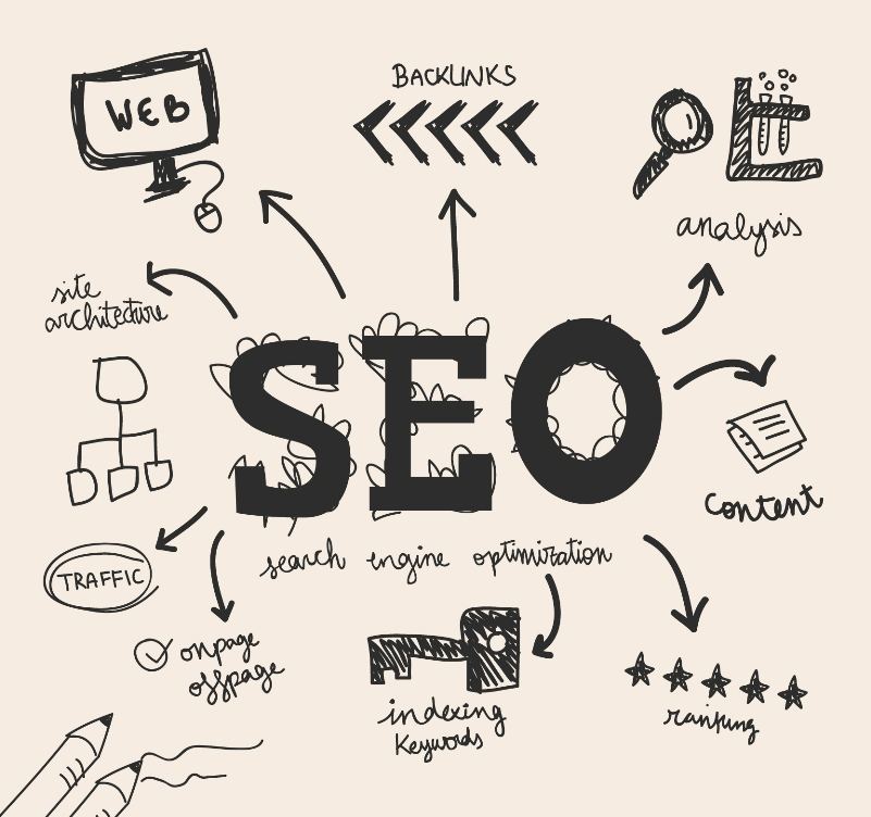 El SEO en tu estrategia de Marketing Digital