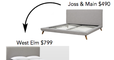 West Elm bedding for LESS