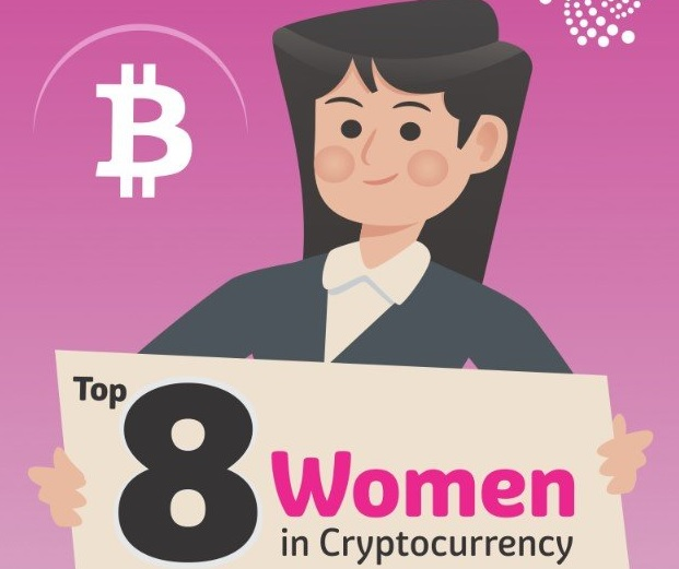 The Most Popular Women In Cryptocurrency