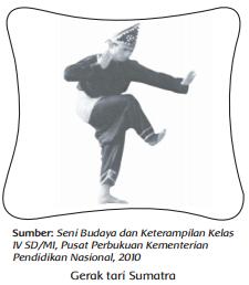 Gerak tari Sumatra www.simplenews.me