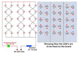 KHARISMA: LED Pengganti Neon Lampu