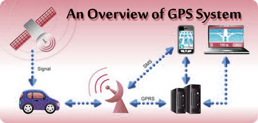 On your GPS, Change Your Life - Netcana technologies