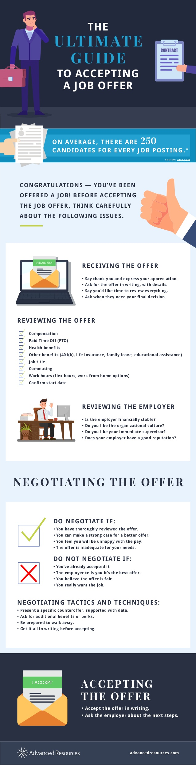 The Ultimate Guide to Accepting A Job Offer #infographic #Career #Job Offer #Infographics #Jobs #Infographic