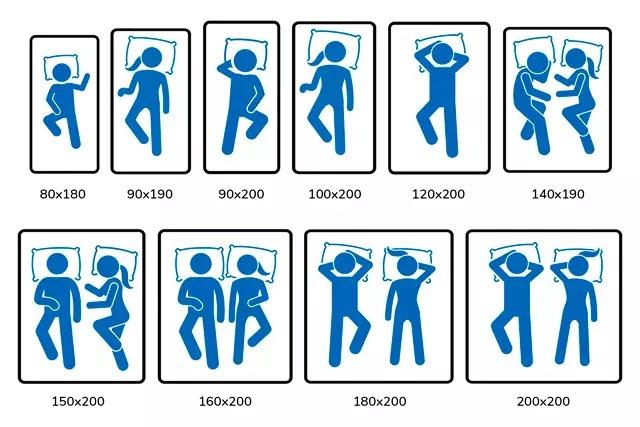 Yatak ölçüsü, uyku konforunuzu doğrudan etkiler. Peki tek kişilik ve çift kişilik yatak ölçüleri neler? Hangi yatak baza ölçüsü sizin için ideal?