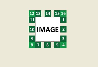 Hướng dẫn sử dụng thư viện elevatezoom để Zoom ảnh