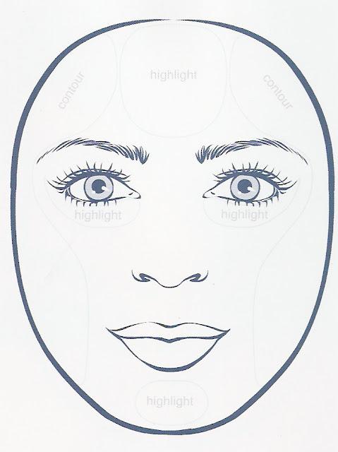 72475f98d6 El rostro redondo. La cara redonda es suave y curvada, con una distancia  igual a su alrededor. La nariz es un punto central para esta forma de la  cara (que ...