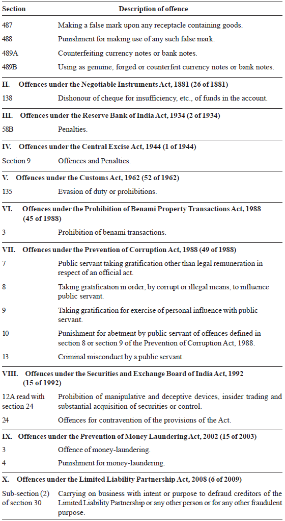 The Schedule of the Fugitive Economic Offenders Act 2018