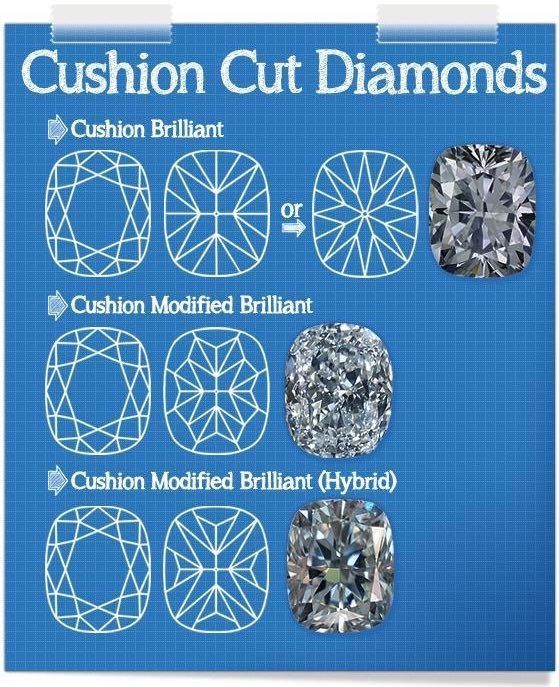 Cushion-Cut-moissanite-Diamond-stones
