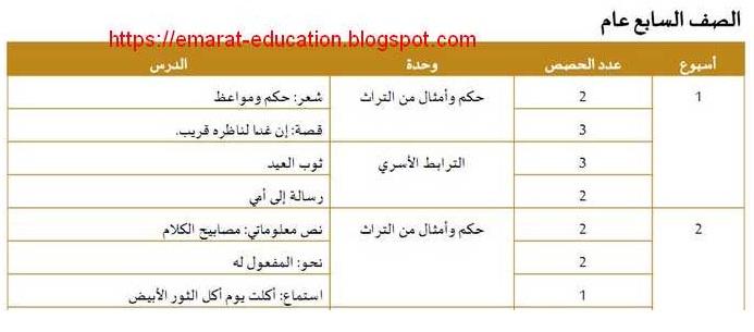 الخطة الفصلية لغة عربية الصف السابع فصل ثانى 2020 الامارات