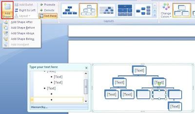 Cara Membuat Struktur Organisasi di Ms Word dengan Mudah