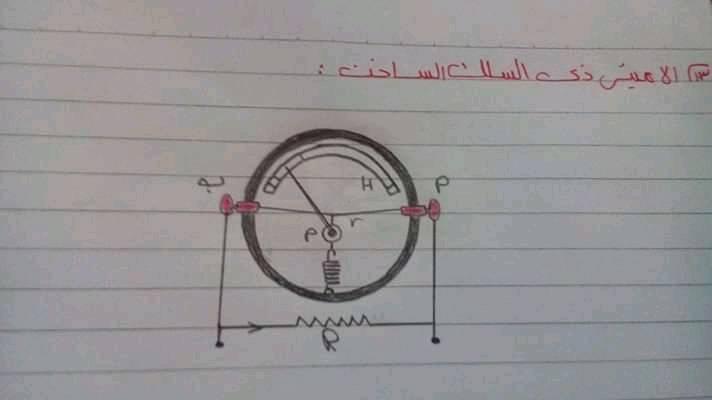 مراجعة رسومات الفيزياء كلها للصف الثالث الثانوي 0%2B%252811%2529