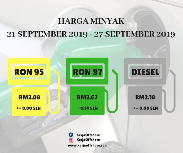 Harga Minyak Mingguan Terkini (21 September 2019 - 27 September 2019)