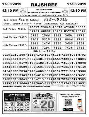 rajshree lottery result, goa state lottery, rajshree lottery, today result, rajshree lottery sambad, today lottery result, goa lottery result 12 pm 4pm 8pm