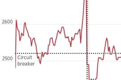 Apa Itu Trading Halt dan Apa Penyebab serta Dampaknya Bagi Trader