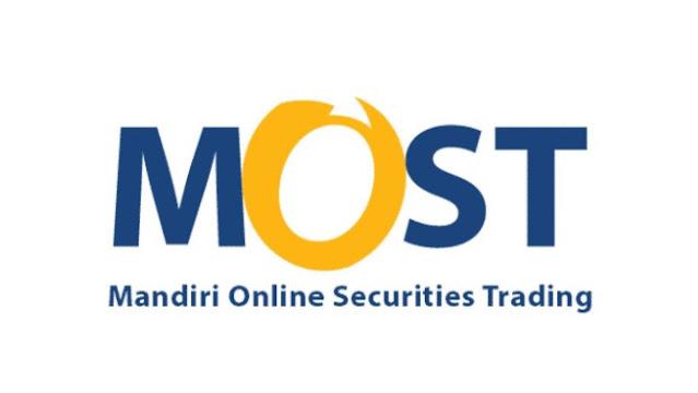 Gambar Logo MOST Dari Mandiri Sekuritas