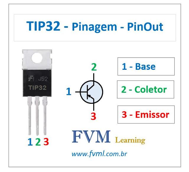 Pinagem - Pinout - Transistor - PNP - TIP32 - Características
