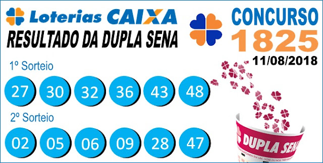 Resultado da Dupla Sena concurso 1825 de 11/08/2018 (Imagem: Informe Notícias)
