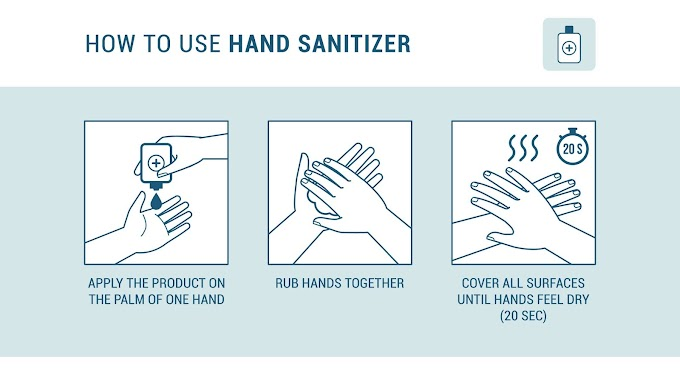 How to Be Safe from Germs or Coronavirus Just with Hand Sanitizer