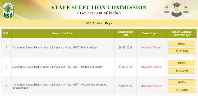 SSC Selection Post Phase-III 2016 Answer Keys