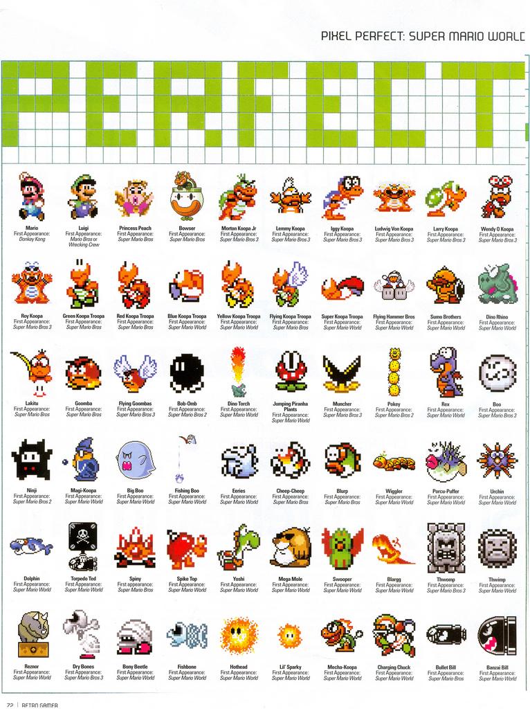 meet the mario characters gaming